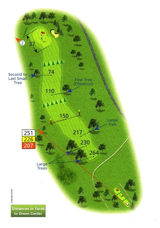 Course Planner Hole 1