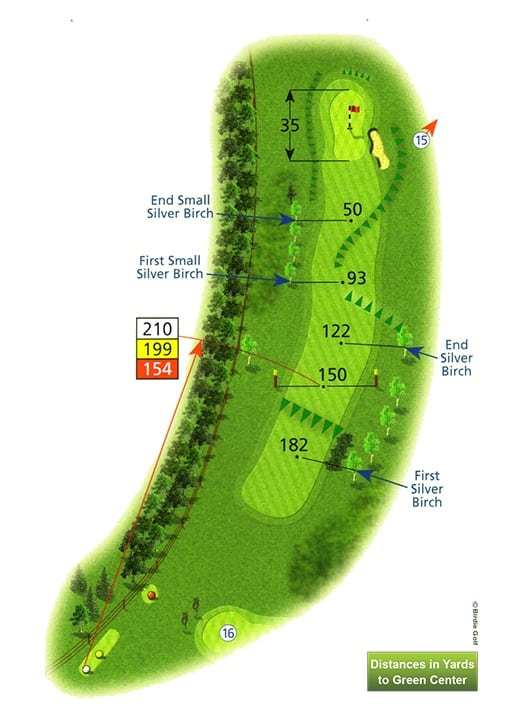 Course Planner Hole 14