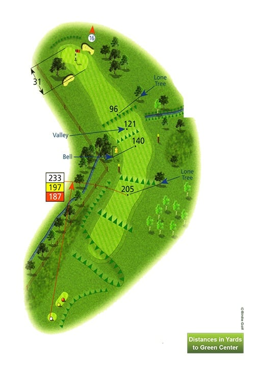 Course Planner Hole 15