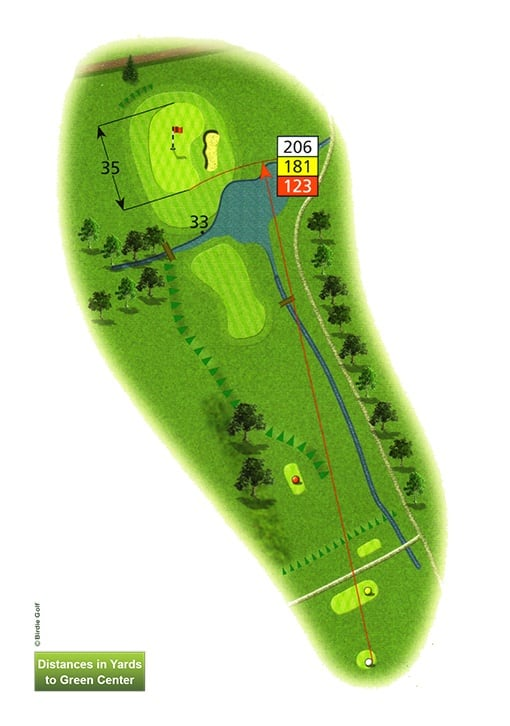 Course Planner Hole 18
