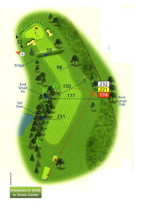 Course Planner Hole 3
