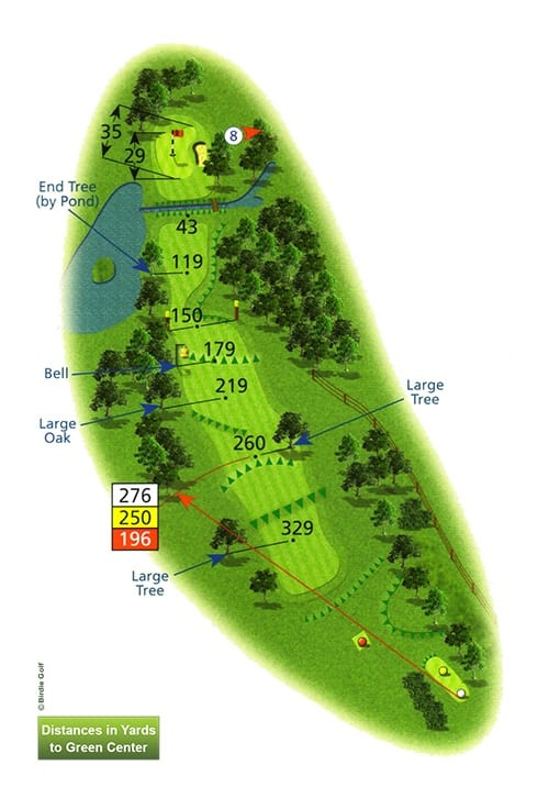 Course Planner Hole 7